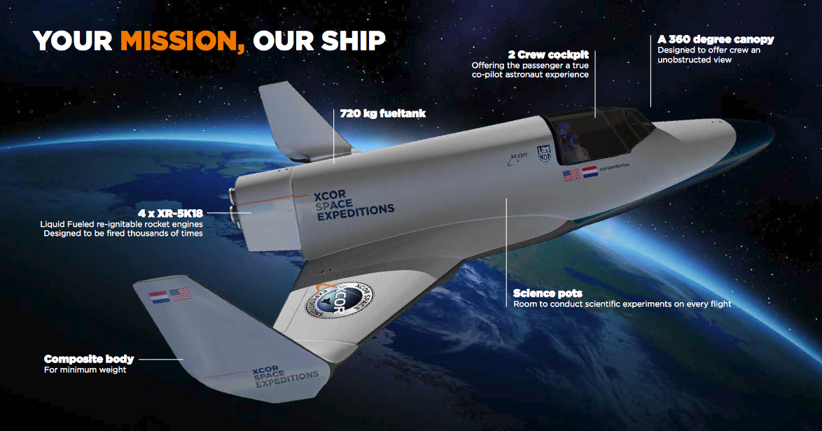 XCOR Space Expeditions
